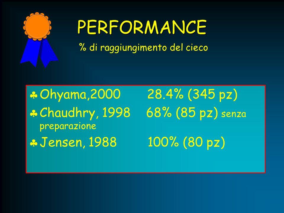 PERFORMANCE Ohyama,2000 28.4% (345 pz) Chaudhry, 1998 68% (85 pz) senza preparazione Jensen, 1988 100% (80 pz) % di raggiungimento del cieco