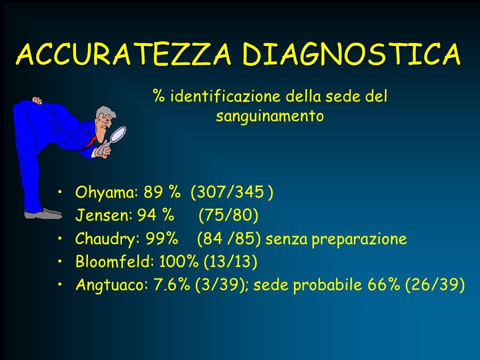 ACCURATEZZA DIAGNOSTICA Ohyama: 89 % (307/345 ) Jensen: 94 % (75/80) Chaudry: 99% (84 /85) senza preparazione Bloomfeld: 100% (13/13) Angtuaco: 7.6% (