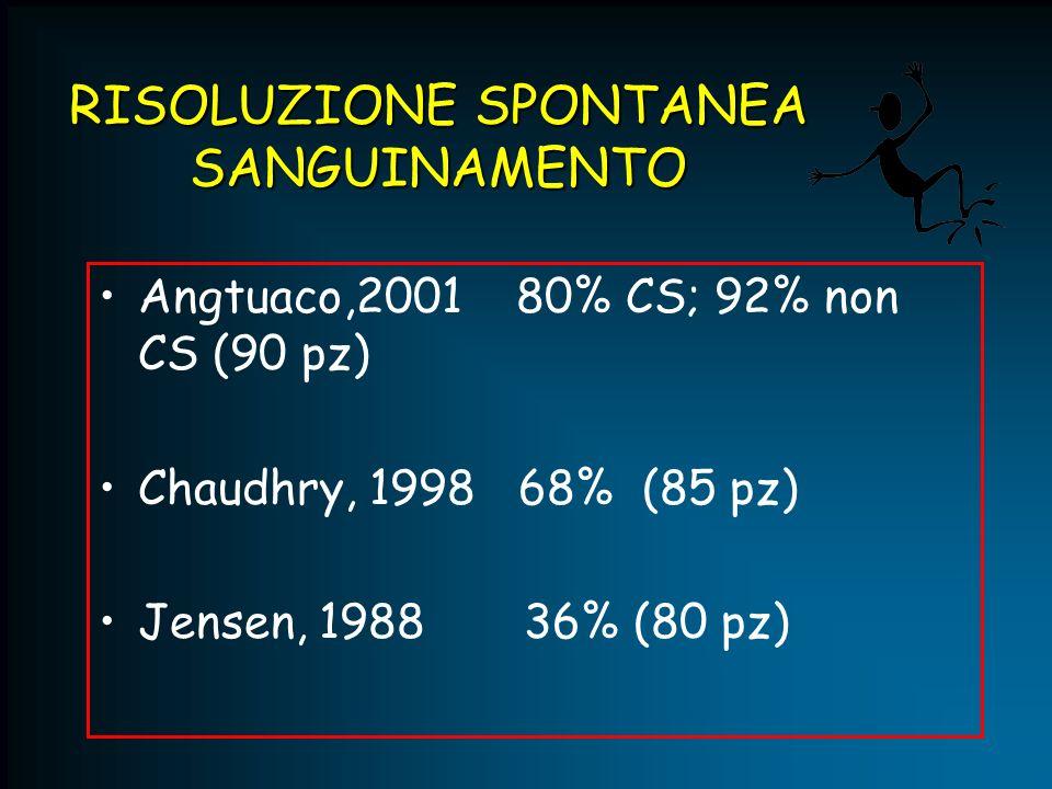 RISOLUZIONE SPONTANEA SANGUINAMENTO Angtuaco,2001 80% CS; 92% non CS (90 pz) Chaudhry, 1998 68% (85 pz) Jensen, 1988 36% (80 pz)