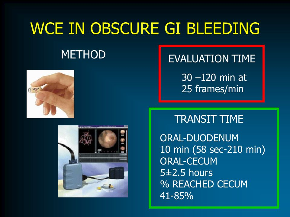 WCE IN OBSCURE GI BLEEDING METHOD EVALUATION TIME 30 –120 min at 25 frames/min TRANSIT TIME ORAL-DUODENUM 10 min (58 sec-210 min) ORAL-CECUM 5±2.5 hou