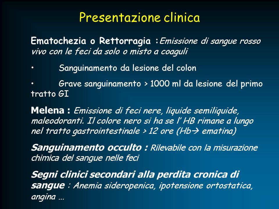 Presentazione clinica Ematochezia o Rettorragia : Emissione di sangue rosso vivo con le feci da solo o misto a coaguli Sanguinamento da lesione del co