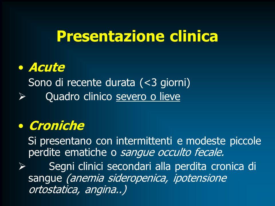 Presentazione clinica Acute Sono di recente durata (<3 giorni) Quadro clinico severo o lieve Croniche Si presentano con intermittenti e modeste piccol