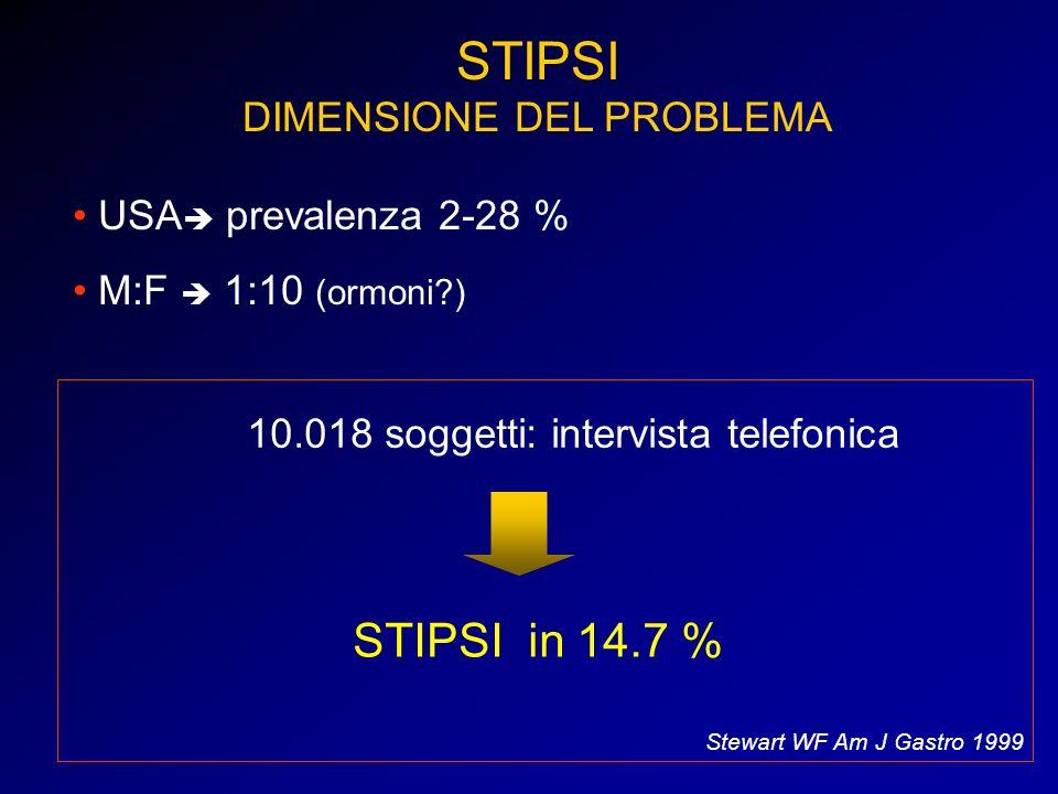 STIPSI DIMENSIONE DEL PROBLEMA USA prevalenza 2-28 % M:F 1:10 (ormoni?) Stewart WF Am J Gastro 1999 STIPSI in 14.7 % 10.018 soggetti: intervista telef