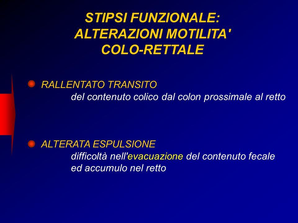 STIPSI FUNZIONALE: ALTERAZIONI MOTILITA' COLO-RETTALE RALLENTATO TRANSITO del contenuto colico dal colon prossimale al retto ALTERATA ESPULSIONE diffi