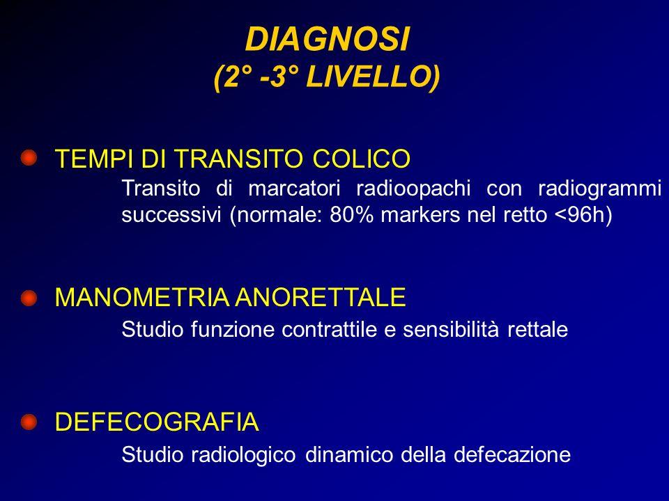 TEMPI DI TRANSITO COLICO Transito di marcatori radioopachi con radiogrammi successivi (normale: 80% markers nel retto <96h) MANOMETRIA ANORETTALE Stud