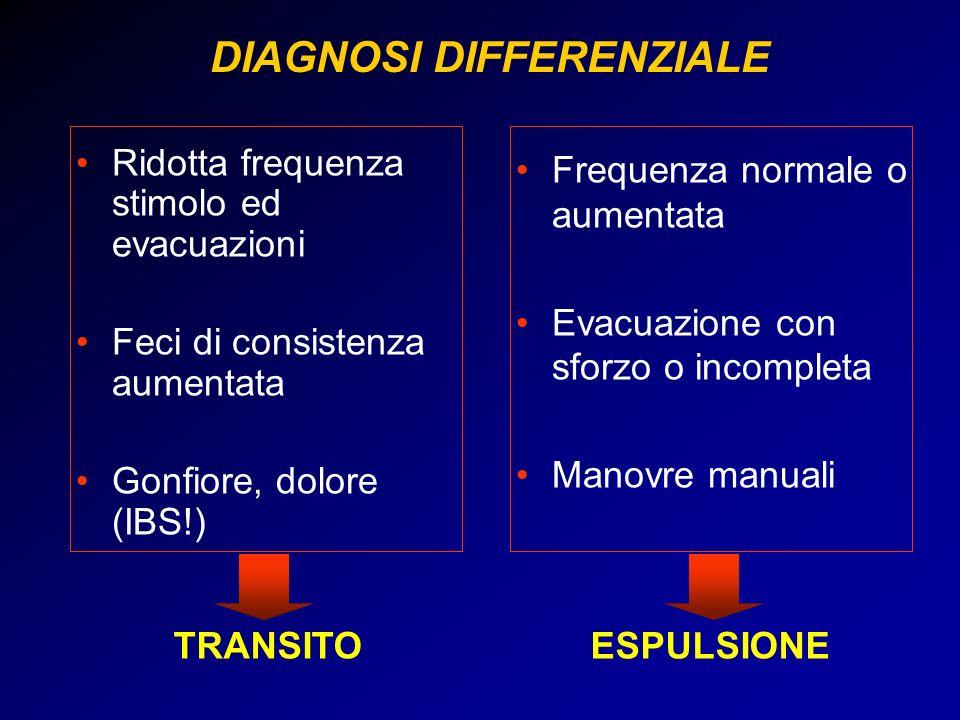 Frequenza normale o aumentata Evacuazione con sforzo o incompleta Manovre manuali Ridotta frequenza stimolo ed evacuazioni Feci di consistenza aumenta
