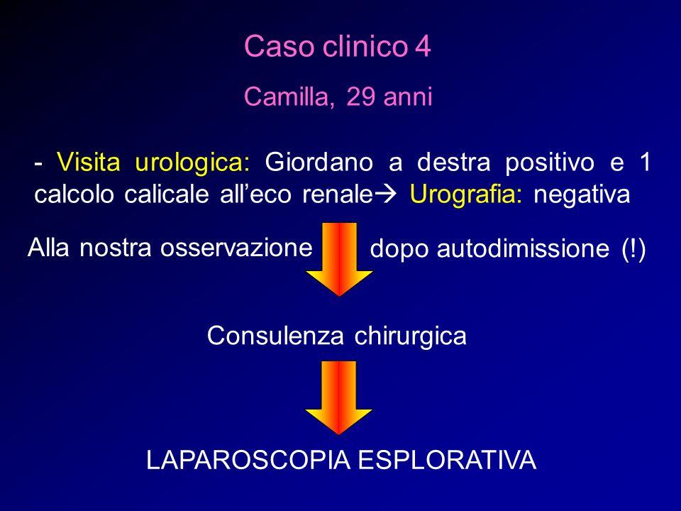 Caso clinico 4 Camilla, 29 anni - Visita urologica: Giordano a destra positivo e 1 calcolo calicale alleco renale Urografia: negativa Alla nostra osse