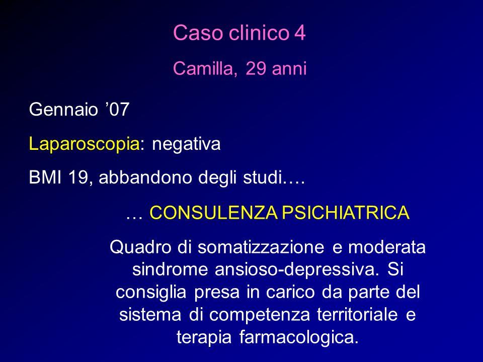 Caso clinico 4 Camilla, 29 anni Gennaio 07 Laparoscopia: negativa BMI 19, abbandono degli studi…. … CONSULENZA PSICHIATRICA Quadro di somatizzazione e