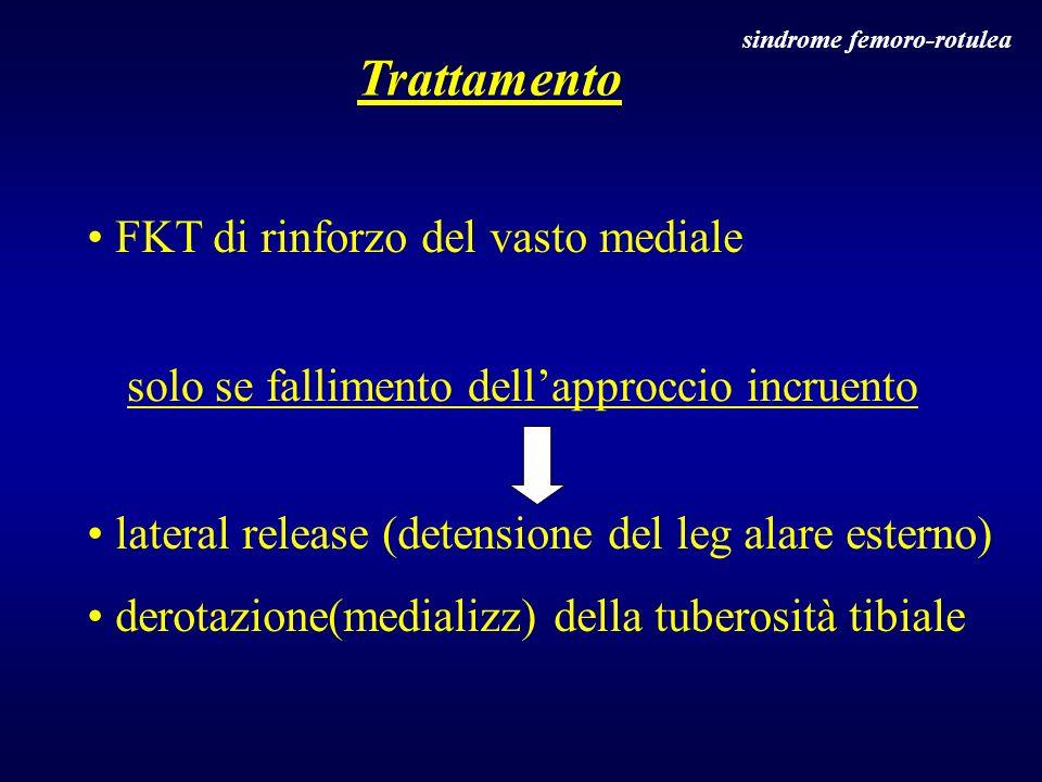 sindrome femoro-rotulea Trattamento FKT di rinforzo del vasto mediale lateral release (detensione del leg alare esterno) derotazione(medializz) della