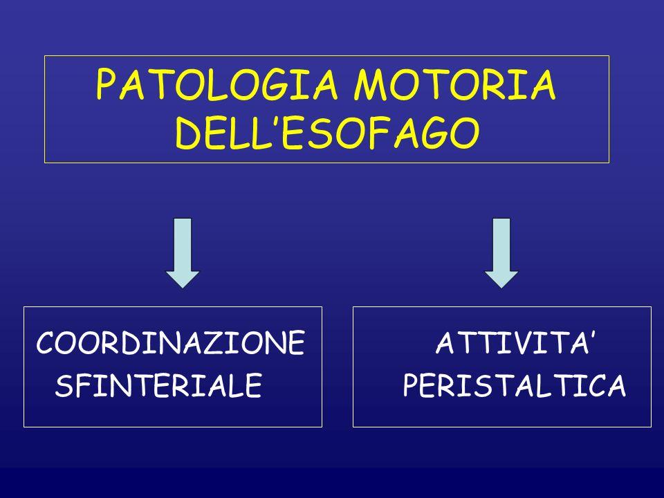 PATOLOGIA MOTORIA DELLESOFAGO COORDINAZIONEATTIVITA SFINTERIALE PERISTALTICA