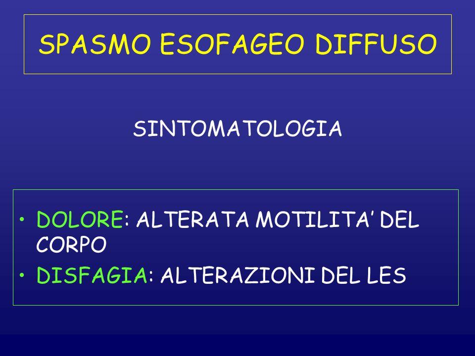 SPASMO ESOFAGEO DIFFUSO SINTOMATOLOGIA DOLORE: ALTERATA MOTILITA DEL CORPO DISFAGIA: ALTERAZIONI DEL LES