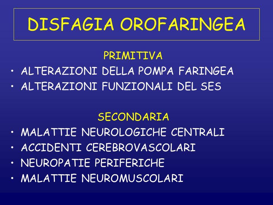 DISFAGIA OROFARINGEA PRIMITIVA ALTERAZIONI DELLA POMPA FARINGEA ALTERAZIONI FUNZIONALI DEL SES SECONDARIA MALATTIE NEUROLOGICHE CENTRALI ACCIDENTI CEREBROVASCOLARI NEUROPATIE PERIFERICHE MALATTIE NEUROMUSCOLARI