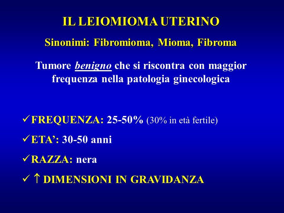 IL LEIOMIOMA UTERINO Sinonimi: Fibromioma, Mioma, Fibroma Tumore benigno che si riscontra con maggior frequenza nella patologia ginecologica FREQUENZA