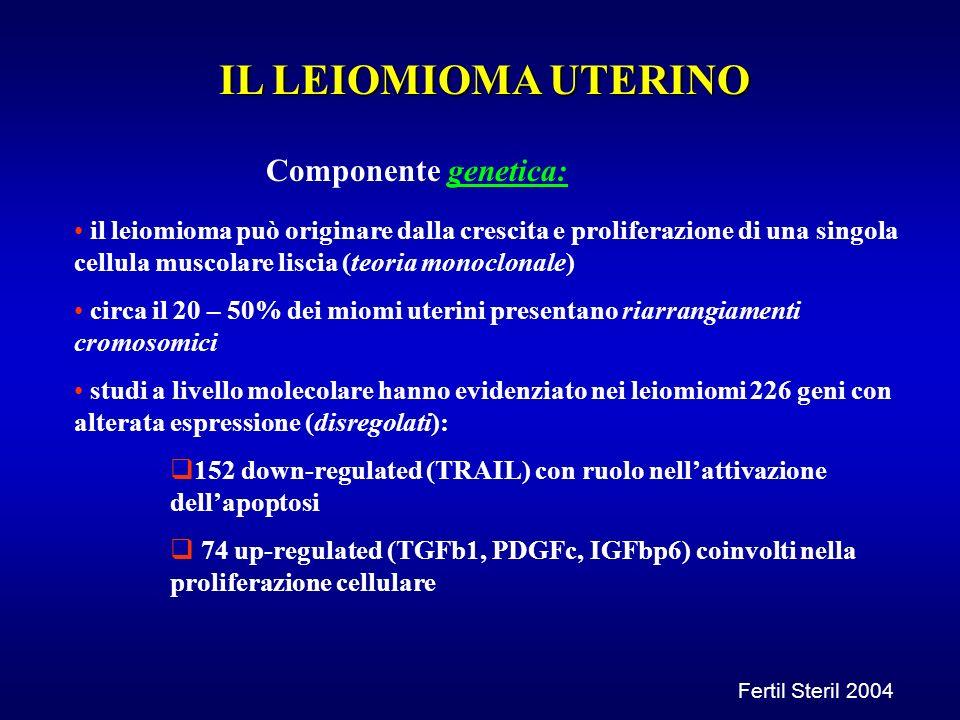 IL LEIOMIOMA UTERINO Componente genetica: il leiomioma può originare dalla crescita e proliferazione di una singola cellula muscolare liscia (teoria m