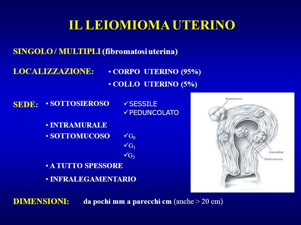 SINGOLO / MULTIPLI (fibromatosi uterina) SEDE: LOCALIZZAZIONE: DIMENSIONI: CORPO UTERINO (95%) SOTTOSIEROSO INTRAMURALE SOTTOMUCOSO A TUTTO SPESSORE I