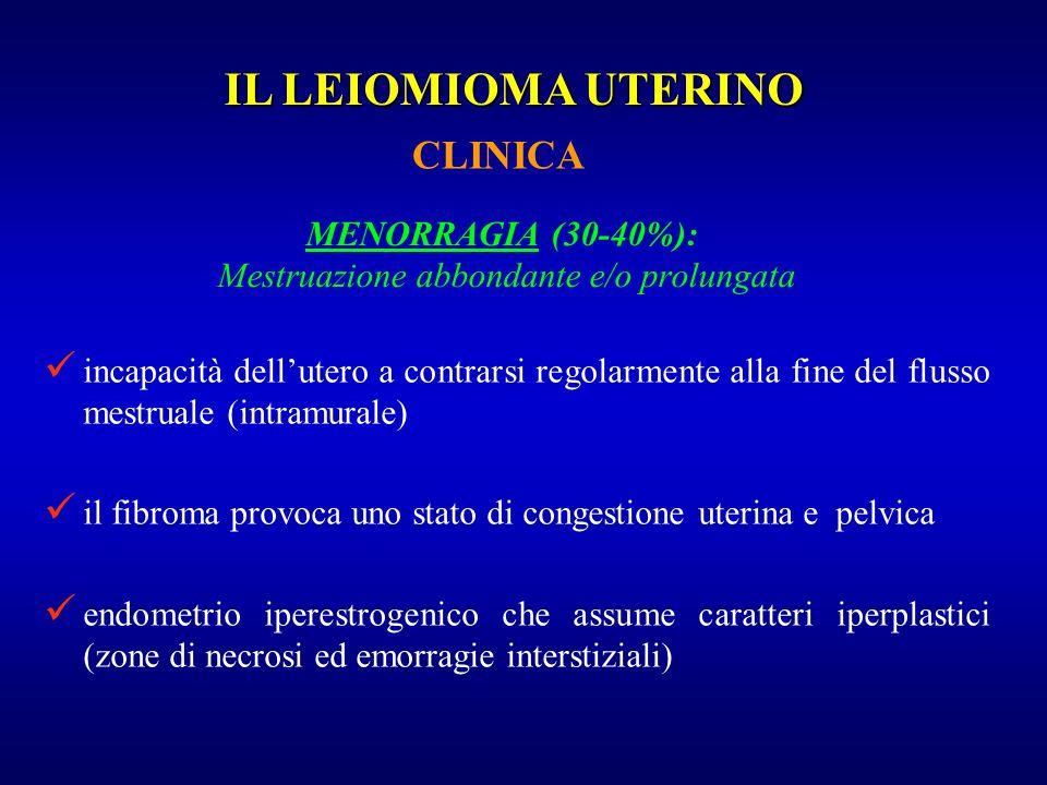 MENORRAGIA (30-40%): Mestruazione abbondante e/o prolungata incapacità dellutero a contrarsi regolarmente alla fine del flusso mestruale (intramurale)