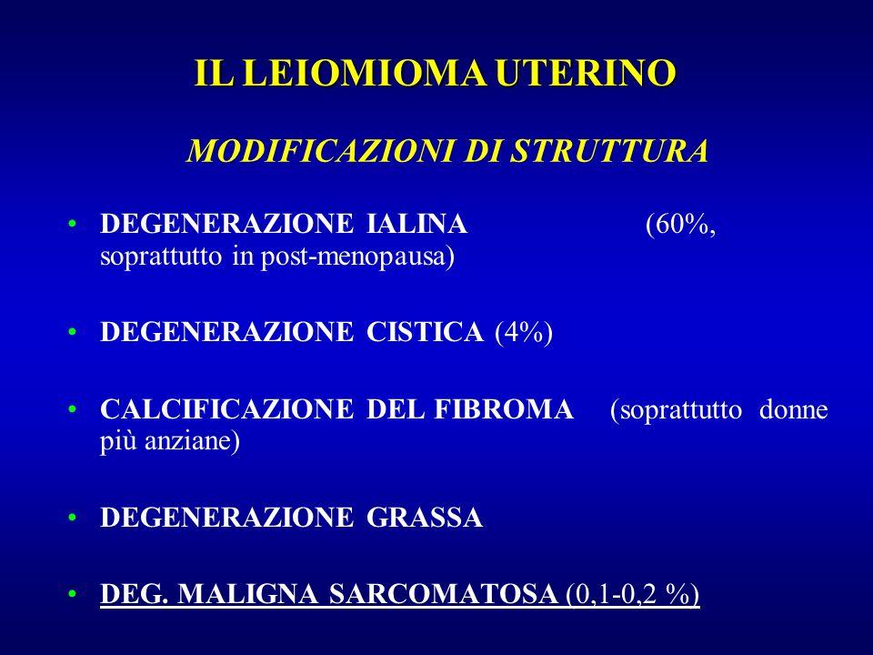 MODIFICAZIONI DI STRUTTURA DEGENERAZIONE IALINA (60%, soprattutto in post-menopausa) DEGENERAZIONE CISTICA (4%) CALCIFICAZIONE DEL FIBROMA (soprattutt