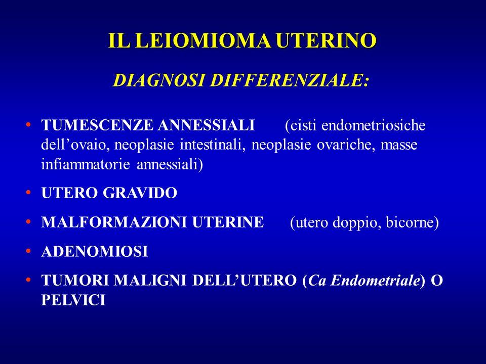 DIAGNOSI DIFFERENZIALE: TUMESCENZE ANNESSIALI (cisti endometriosiche dellovaio, neoplasie intestinali, neoplasie ovariche, masse infiammatorie annessi