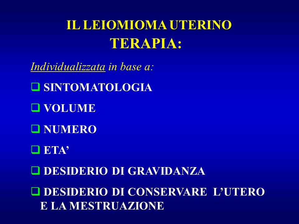 TERAPIA: Individualizzata in base a: SINTOMATOLOGIA VOLUME NUMERO ETA DESIDERIO DI GRAVIDANZA DESIDERIO DI CONSERVARE LUTERO E LA MESTRUAZIONE IL LEIO