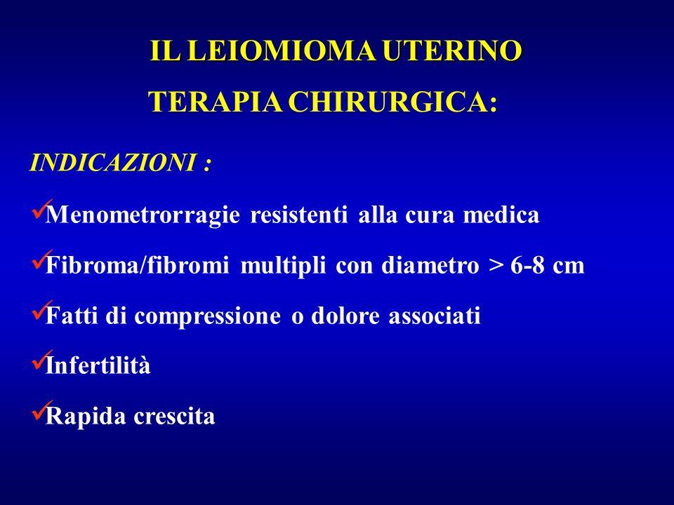 TERAPIA CHIRURGICA: INDICAZIONI : Menometrorragie resistenti alla cura medica Fibroma/fibromi multipli con diametro > 6-8 cm Fatti di compressione o d