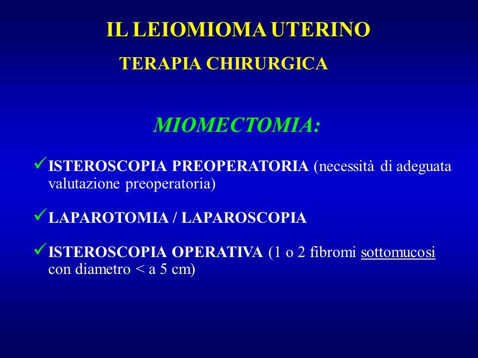 ISTEROSCOPIA PREOPERATORIA (necessità di adeguata valutazione preoperatoria) LAPAROTOMIA / LAPAROSCOPIA ISTEROSCOPIA OPERATIVA (1 o 2 fibromi sottomuc