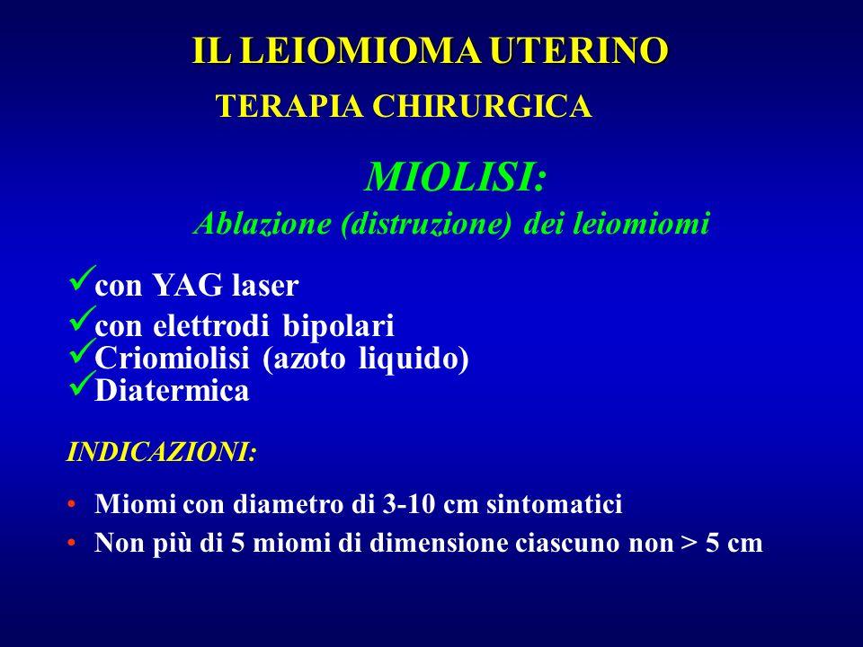 MIOLISI: Ablazione (distruzione) dei leiomiomi con YAG laser con elettrodi bipolari Criomiolisi (azoto liquido) Diatermica INDICAZIONI: Miomi con diam