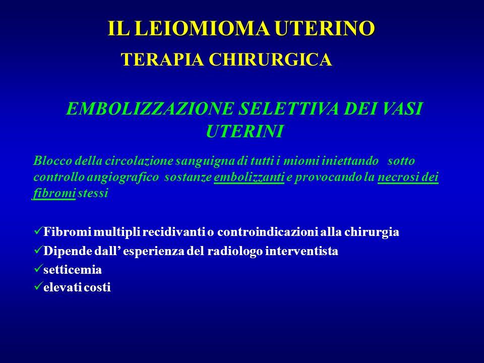 IL LEIOMIOMA UTERINO TERAPIA CHIRURGICA EMBOLIZZAZIONE SELETTIVA DEI VASI UTERINI Blocco della circolazione sanguigna di tutti i miomi iniettando sott