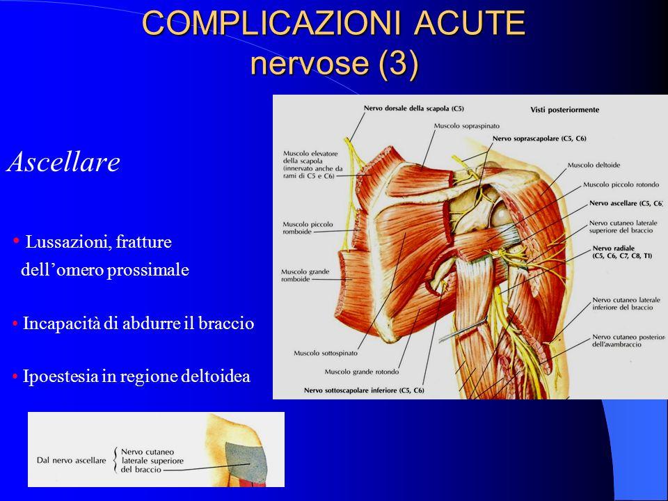 COMPLICAZIONI ACUTE nervose (3) Ascellare Lussazioni, fratture dellomero prossimale Incapacità di abdurre il braccio Ipoestesia in regione deltoidea