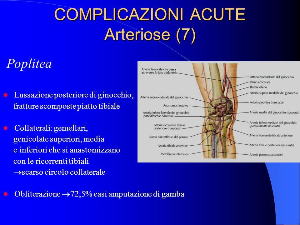 COMPLICAZIONI ACUTE Arteriose (7) Poplitea Lussazione posteriore di ginocchio, fratture scomposte piatto tibiale Collaterali: gemellari, genicolate superiori, media e inferiori che si anastomizzano con le ricorrenti tibiali scarso circolo collaterale Obliterazione 72,5% casi amputazione di gamba