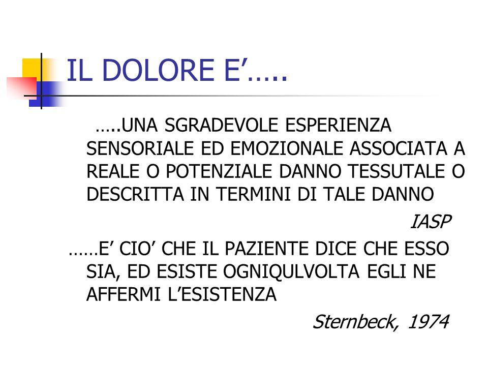 CASO CLINICO-1 Riccardo, 6 anni.