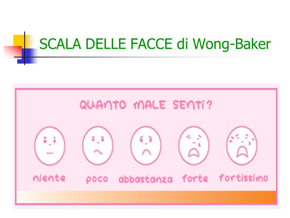 SCALA DELLE FACCE di Wong-Baker
