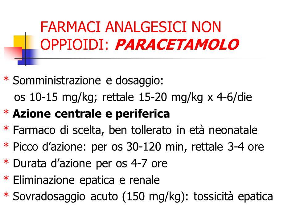 FARMACI ANALGESICI NON OPPIOIDI: PARACETAMOLO * Somministrazione e dosaggio: os 10-15 mg/kg; rettale 15-20 mg/kg x 4-6/die * Azione centrale e periferica * Farmaco di scelta, ben tollerato in età neonatale * Picco dazione: per os 30-120 min, rettale 3-4 ore * Durata dazione per os 4-7 ore * Eliminazione epatica e renale * Sovradosaggio acuto (150 mg/kg): tossicità epatica