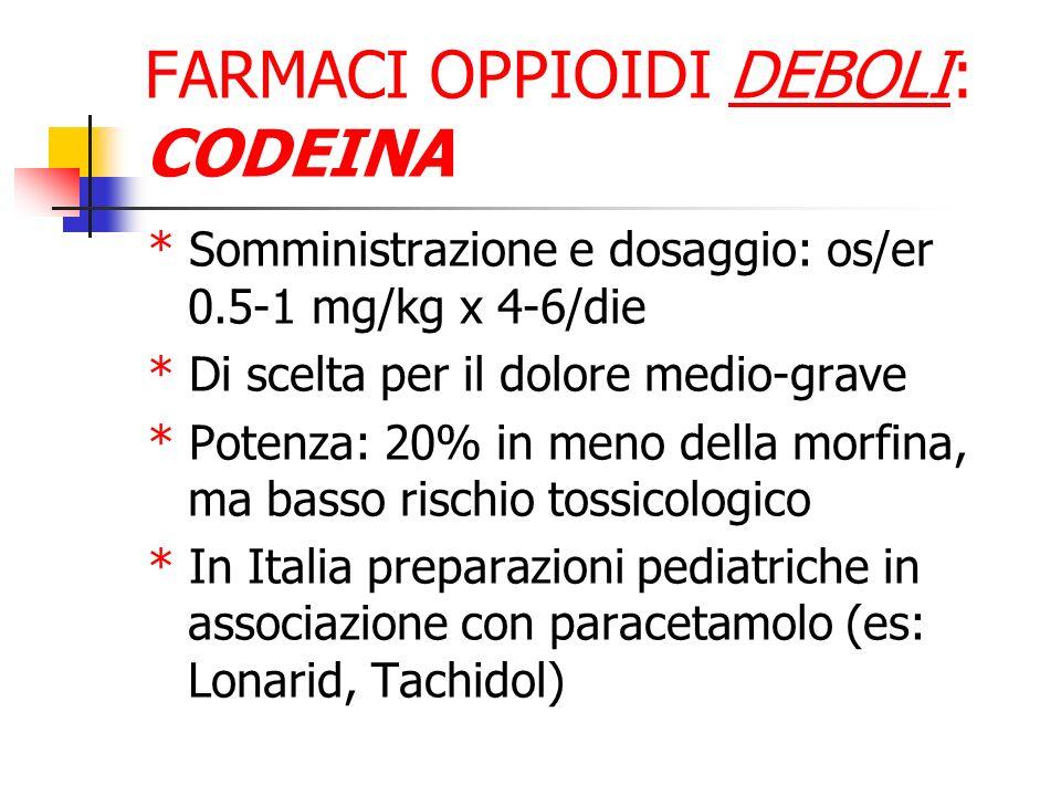 FARMACI OPPIOIDI DEBOLI: CODEINA * Somministrazione e dosaggio: os/er 0.5-1 mg/kg x 4-6/die * Di scelta per il dolore medio-grave * Potenza: 20% in me