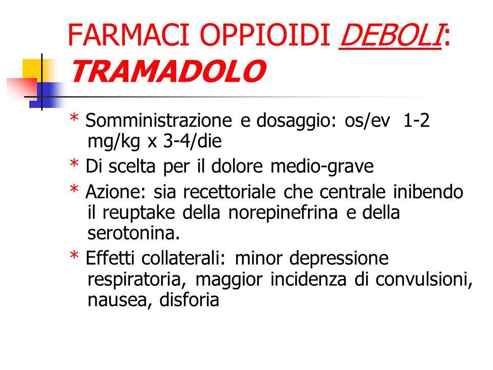 FARMACI OPPIOIDI DEBOLI: TRAMADOLO * Somministrazione e dosaggio: os/ev 1-2 mg/kg x 3-4/die * Di scelta per il dolore medio-grave * Azione: sia recettoriale che centrale inibendo il reuptake della norepinefrina e della serotonina.