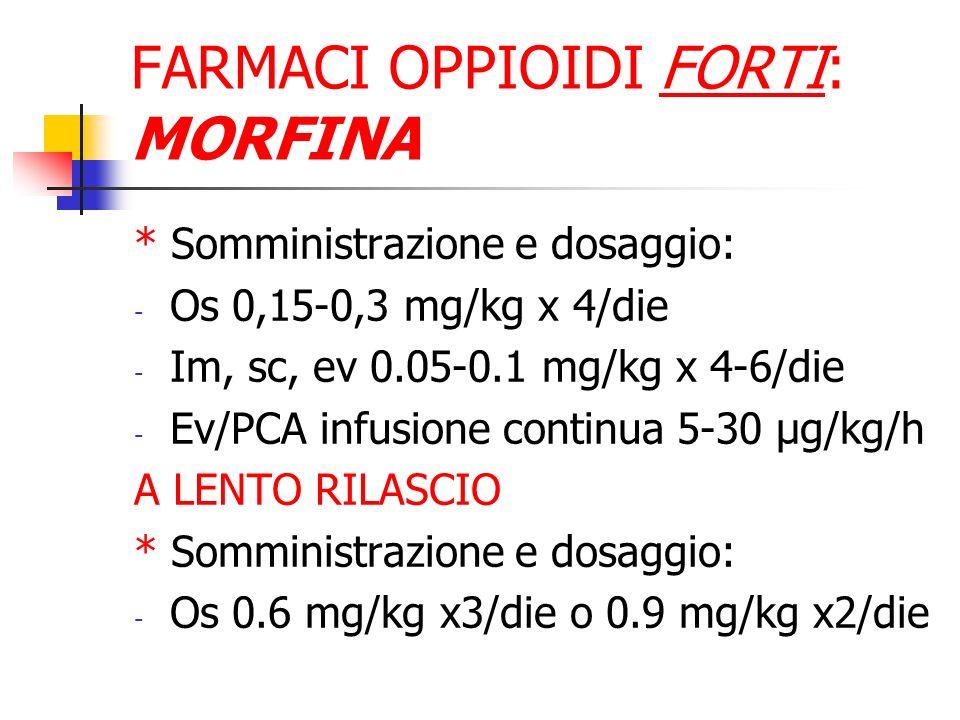 FARMACI OPPIOIDI FORTI: MORFINA * Somministrazione e dosaggio: - Os 0,15-0,3 mg/kg x 4/die - Im, sc, ev 0.05-0.1 mg/kg x 4-6/die - Ev/PCA infusione co