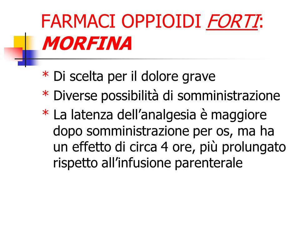FARMACI OPPIOIDI FORTI: MORFINA * Di scelta per il dolore grave * Diverse possibilità di somministrazione * La latenza dellanalgesia è maggiore dopo somministrazione per os, ma ha un effetto di circa 4 ore, più prolungato rispetto allinfusione parenterale