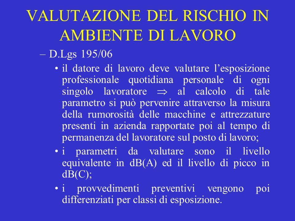 VALUTAZIONE DEL RISCHIO IN AMBIENTE DI LAVORO –D.Lgs 195/06 il datore di lavoro deve valutare lesposizione professionale quotidiana personale di ogni