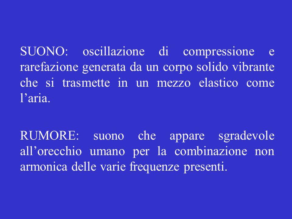 SUONO: oscillazione di compressione e rarefazione generata da un corpo solido vibrante che si trasmette in un mezzo elastico come laria. RUMORE: suono
