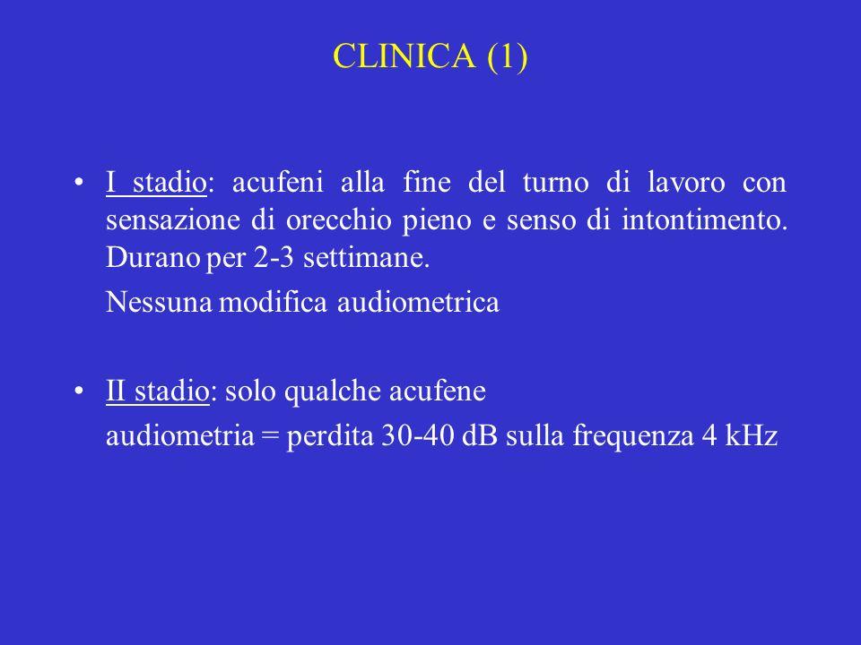 CLINICA (1) I stadio: acufeni alla fine del turno di lavoro con sensazione di orecchio pieno e senso di intontimento. Durano per 2-3 settimane. Nessun