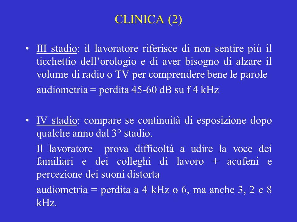 CLINICA (2) III stadio: il lavoratore riferisce di non sentire più il ticchettio dellorologio e di aver bisogno di alzare il volume di radio o TV per