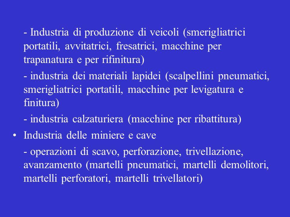 - Industria di produzione di veicoli (smerigliatrici portatili, avvitatrici, fresatrici, macchine per trapanatura e per rifinitura) - industria dei ma