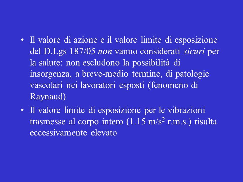 Il valore di azione e il valore limite di esposizione del D.Lgs 187/05 non vanno considerati sicuri per la salute: non escludono la possibilità di ins
