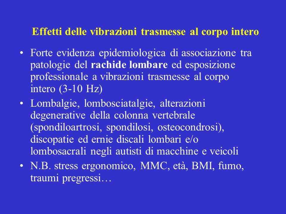 Effetti delle vibrazioni trasmesse al corpo intero Forte evidenza epidemiologica di associazione tra patologie del rachide lombare ed esposizione prof