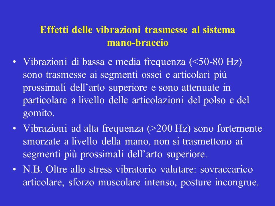 Effetti delle vibrazioni trasmesse al sistema mano-braccio Vibrazioni di bassa e media frequenza (<50-80 Hz) sono trasmesse ai segmenti ossei e artico