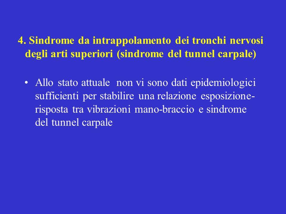 4. Sindrome da intrappolamento dei tronchi nervosi degli arti superiori (sindrome del tunnel carpale) Allo stato attuale non vi sono dati epidemiologi