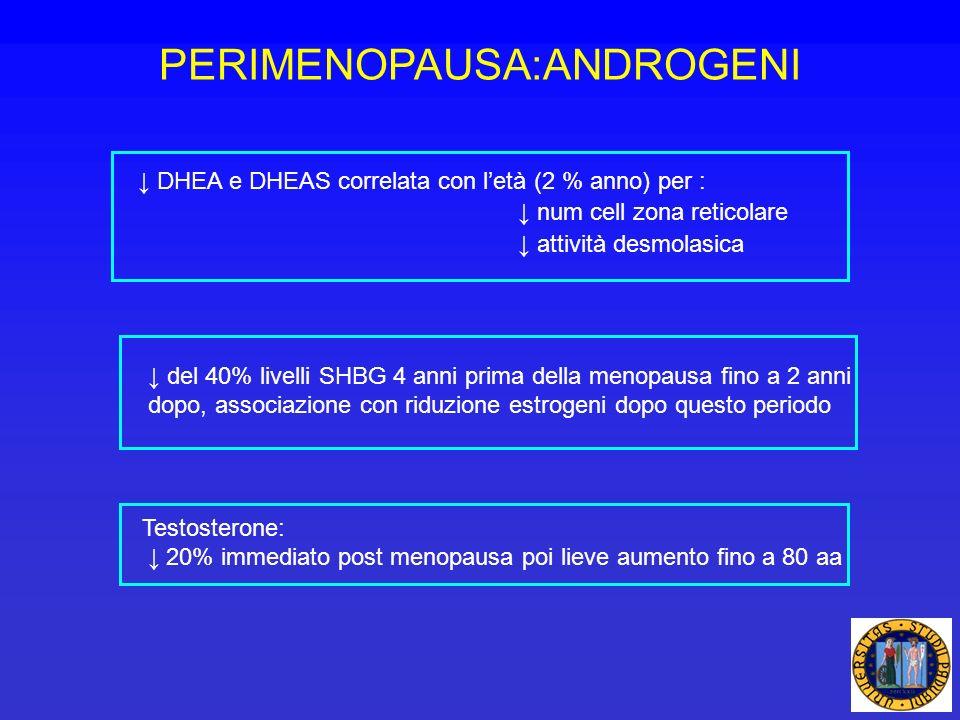 PERIMENOPAUSA:ANDROGENI DHEA e DHEAS correlata con letà (2 % anno) per : num cell zona reticolare attività desmolasica del 40% livelli SHBG 4 anni pri