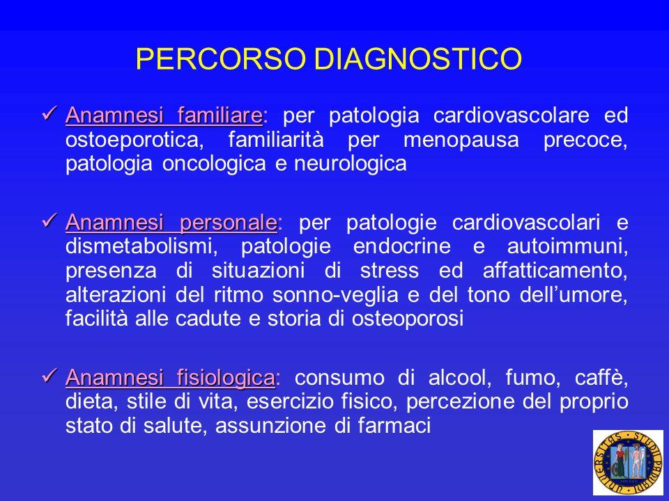PERCORSO DIAGNOSTICO Anamnesi familiare Anamnesi familiare: per patologia cardiovascolare ed ostoeporotica, familiarità per menopausa precoce, patolog