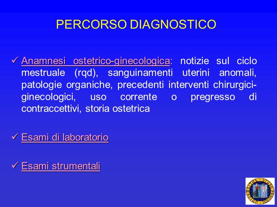 Anamnesi ostetrico-ginecologica Anamnesi ostetrico-ginecologica: notizie sul ciclo mestruale (rqd), sanguinamenti uterini anomali, patologie organiche