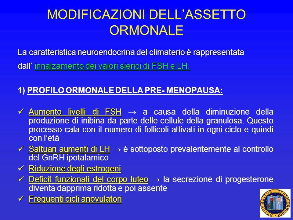 2) PROFILO ORMONALE DELLA POST-MENOPAUSA: Elevazione di LH Elevazione di LH Bassi livelli di estrogeni Bassi livelli di estrogeni il principale estrogeno circolante diventa lestrone che deriva dalla conversione nel tessuto adiposo degli androgeni in estrogeni Cessazione della produzione di estradiolo ovarico Cessazione della produzione di estradiolo ovarico MODIFICAZIONI DELLASSETTO ORMONALE