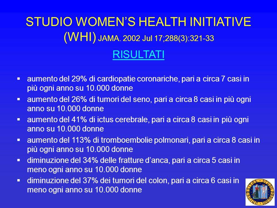 STUDIO WOMENS HEALTH INITIATIVE (WHI) JAMA. 2002 Jul 17;288(3):321-33 RISULTATI aumento del 29% di cardiopatie coronariche, pari a circa 7 casi in più
